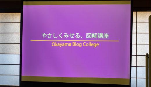【21回 岡山ブログカレッジ】図解を学び発信力を磨け!行武亜沙美さんの図解講座